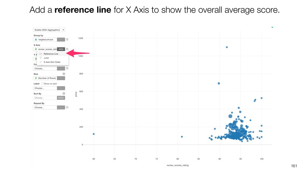 161 Add a reference line for X Axis to show the...