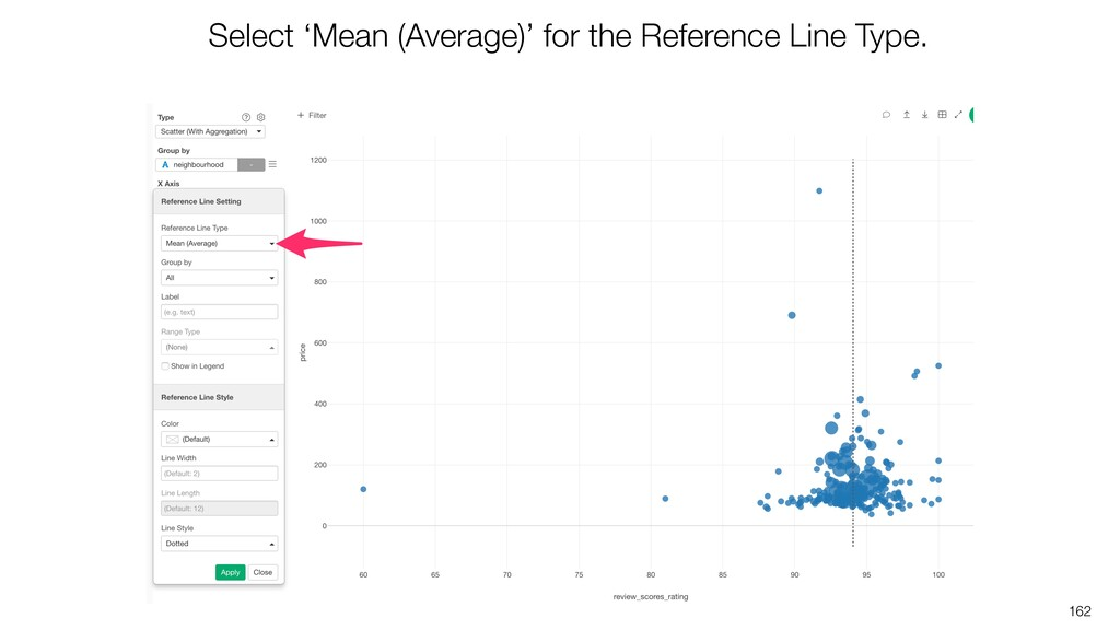 162 Select 'Mean (Average)' for the Reference L...