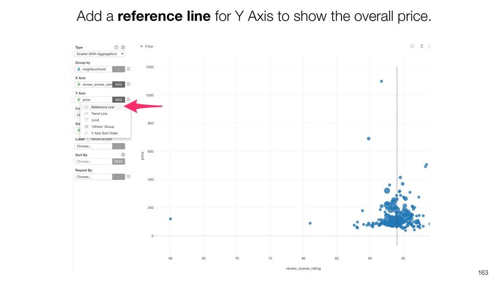 163 Add a reference line for Y Axis to show the...