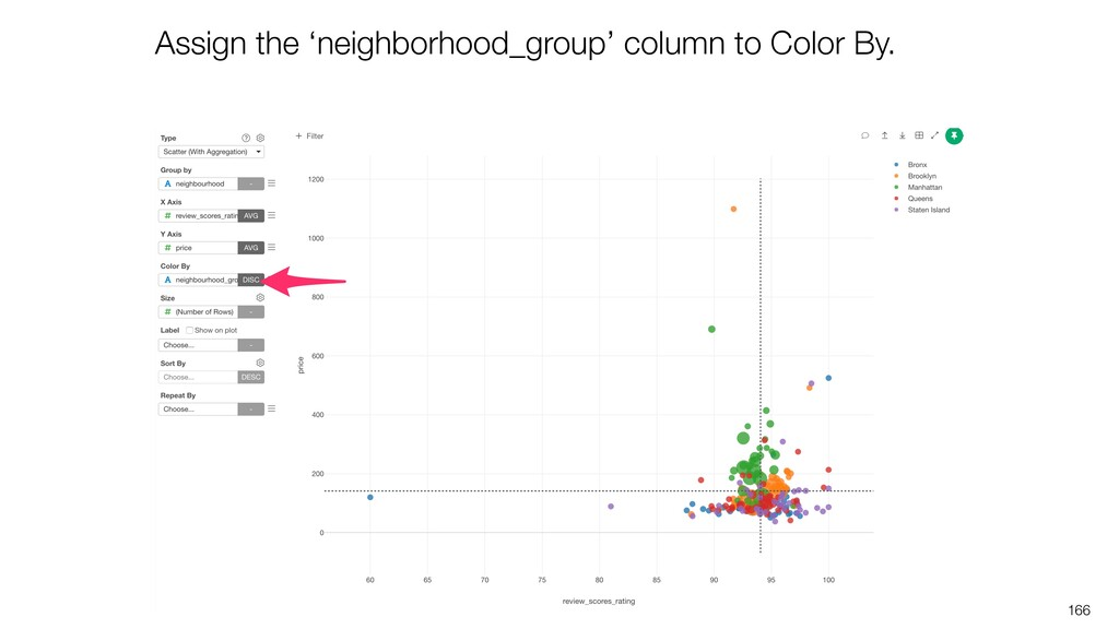 166 Assign the 'neighborhood_group' column to C...