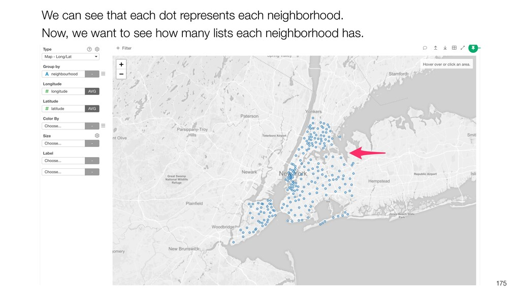 175 We can see that each dot represents each ne...