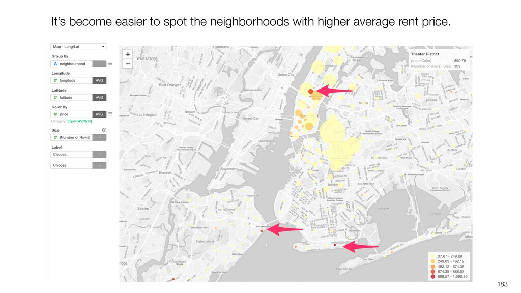 183 It's become easier to spot the neighborhood...