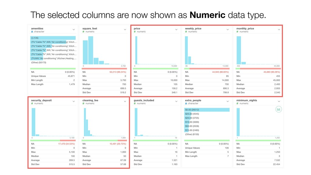 The selected columns are now shown as Numeric d...
