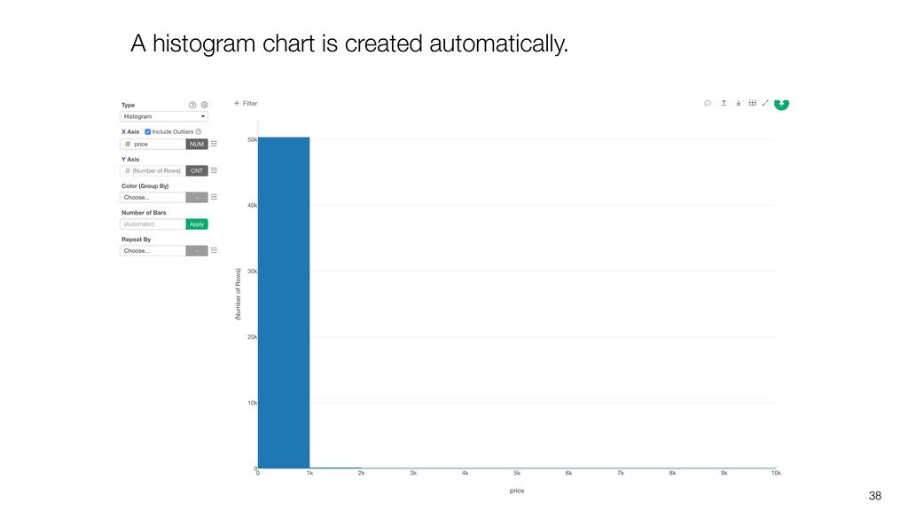 38 A histogram chart is created automatically.