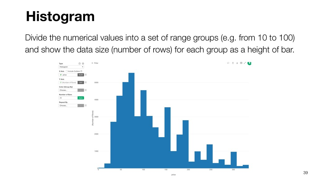 39 Histogram Divide the numerical values into a...