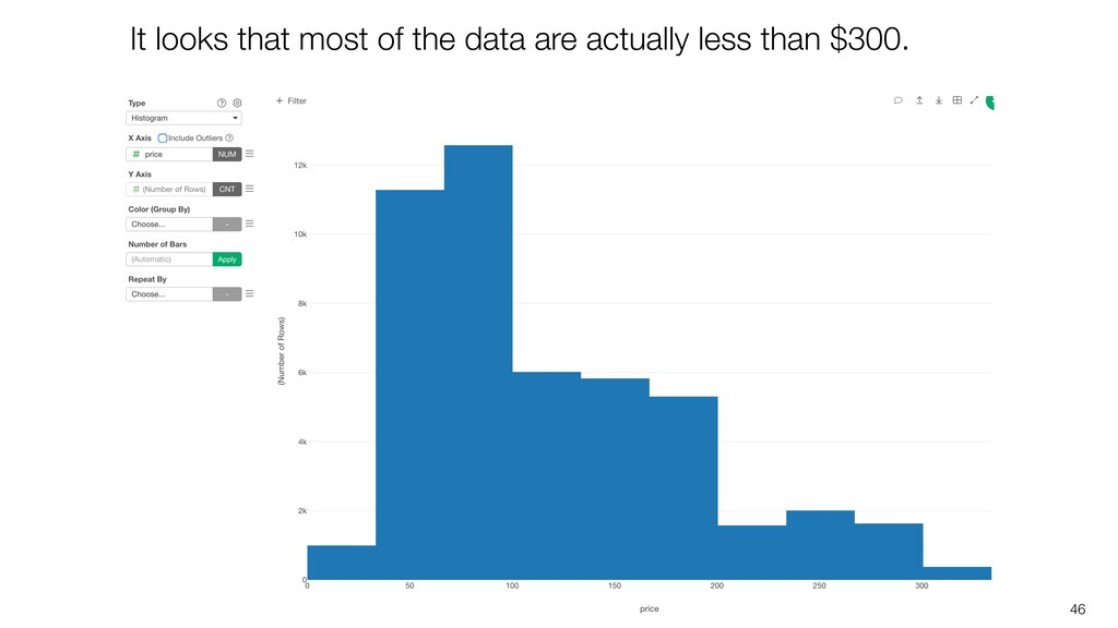 46 It looks that most of the data are actually ...