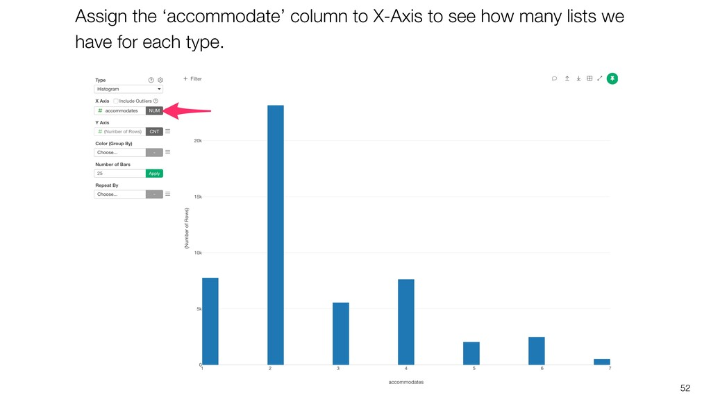 52 Assign the 'accommodate' column to X-Axis to...