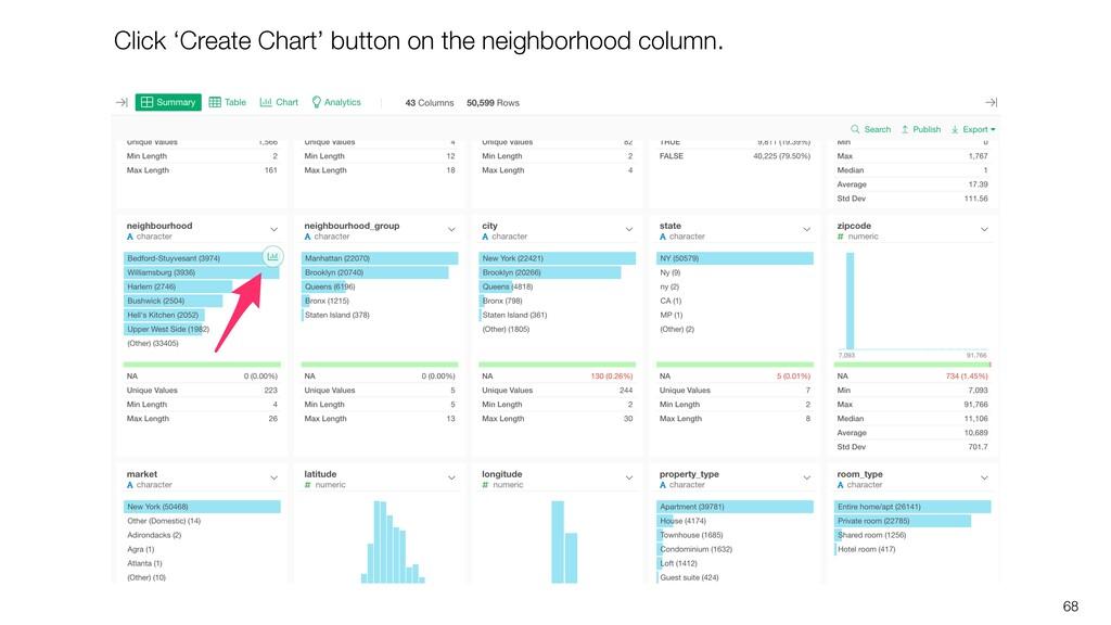 68 Click 'Create Chart' button on the neighborh...