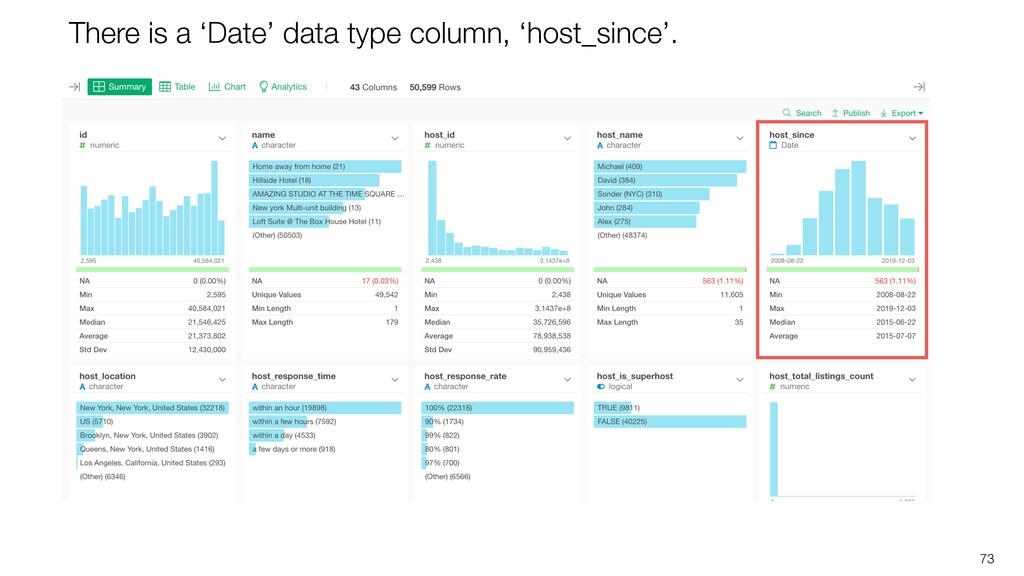 73 There is a 'Date' data type column, 'host_si...