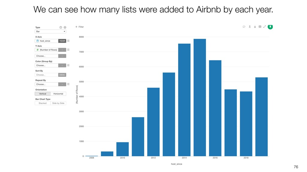 76 We can see how many lists were added to Airb...