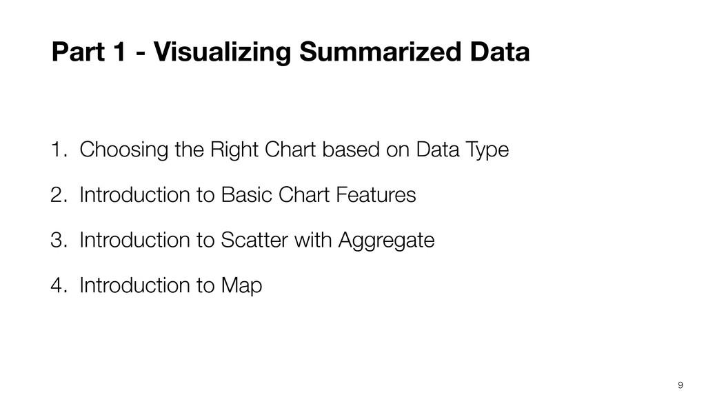 Part 1 - Visualizing Summarized Data 1. Choosin...