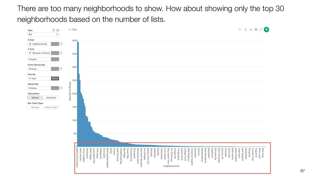 97 There are too many neighborhoods to show. Ho...