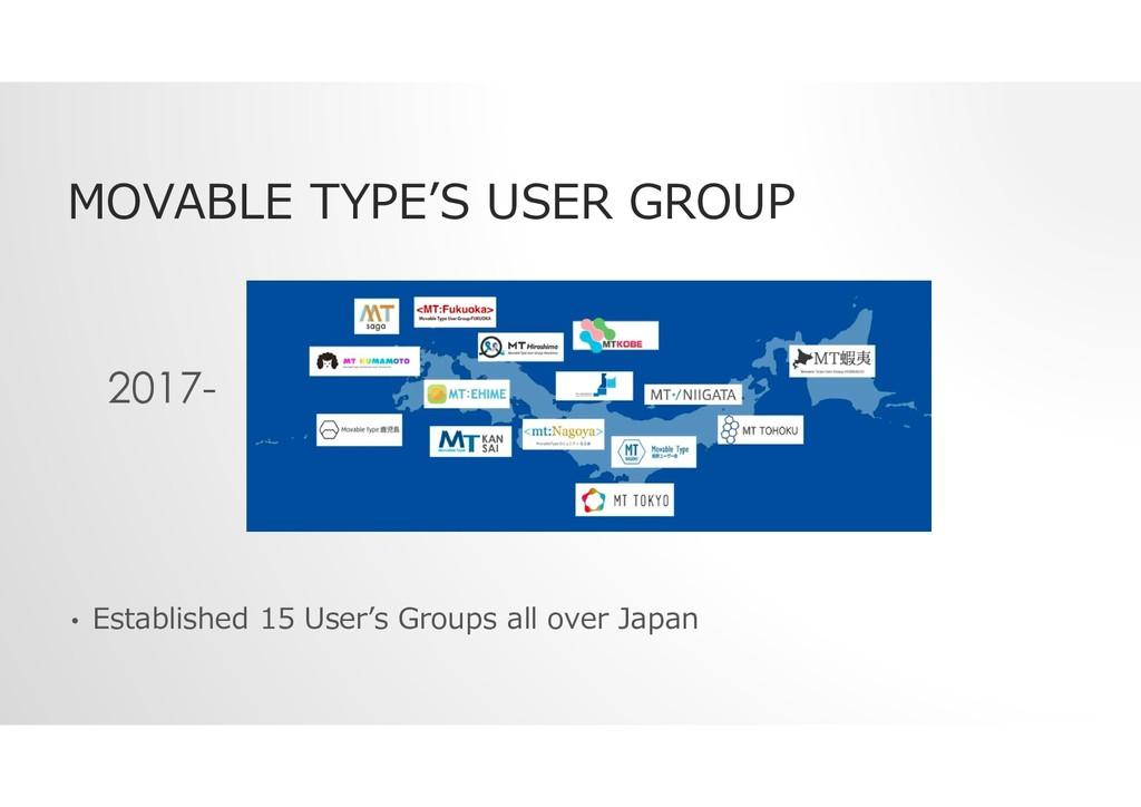 MOVABLE TYPE'S USER GROUP • Established 15 User...