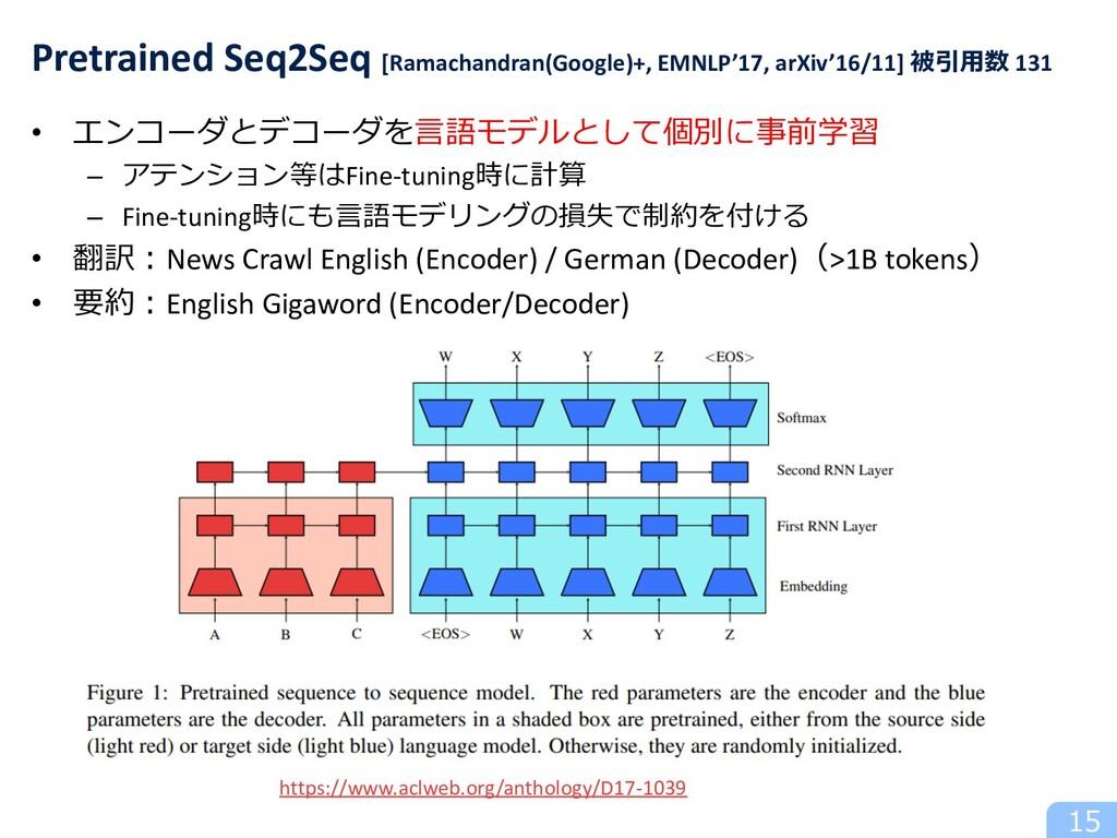 • エンコーダとデコーダを⾔語モデルとして個別に事前学習 – アテンション等はFine-tun...