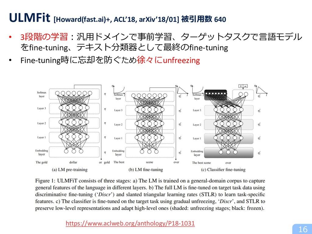 • 3段階の学習︓汎⽤ドメインで事前学習、ターゲットタスクで⾔語モデル をfine-tunin...