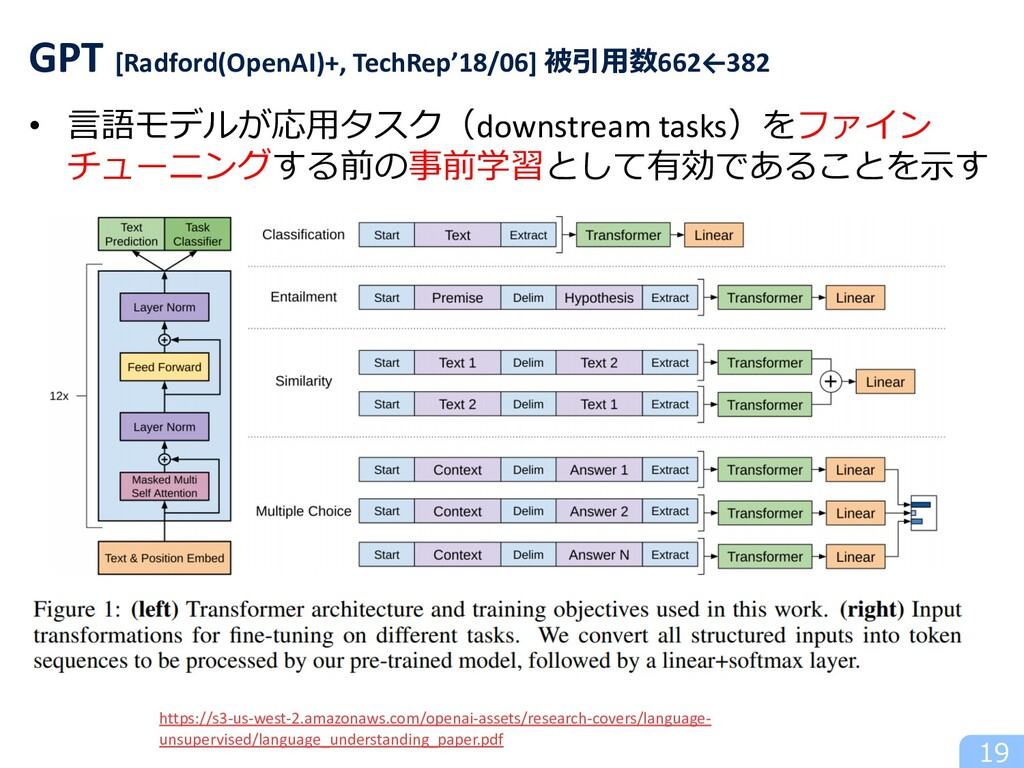 • ⾔語モデルが応⽤タスク(downstream tasks)をファイン チューニングする前の...