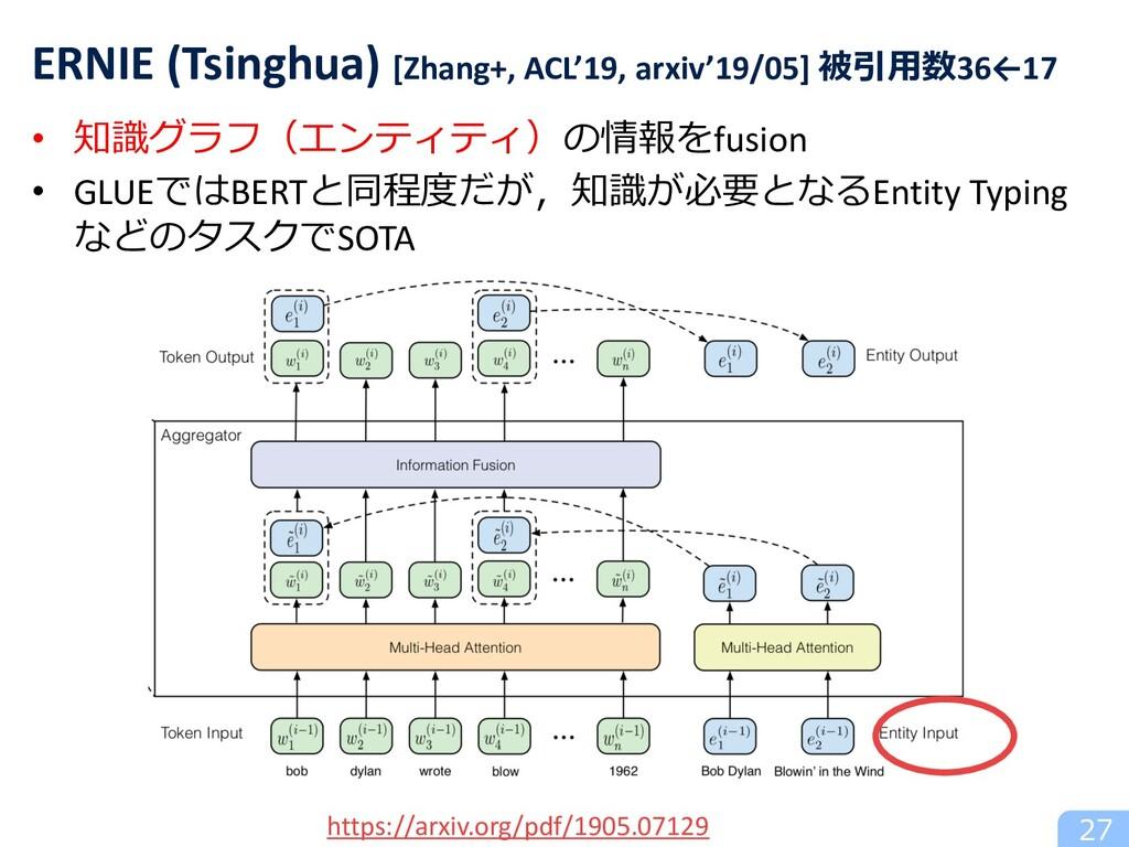 • 知識グラフ(エンティティ)の情報をfusion • GLUEではBERTと同程度だが,知識...