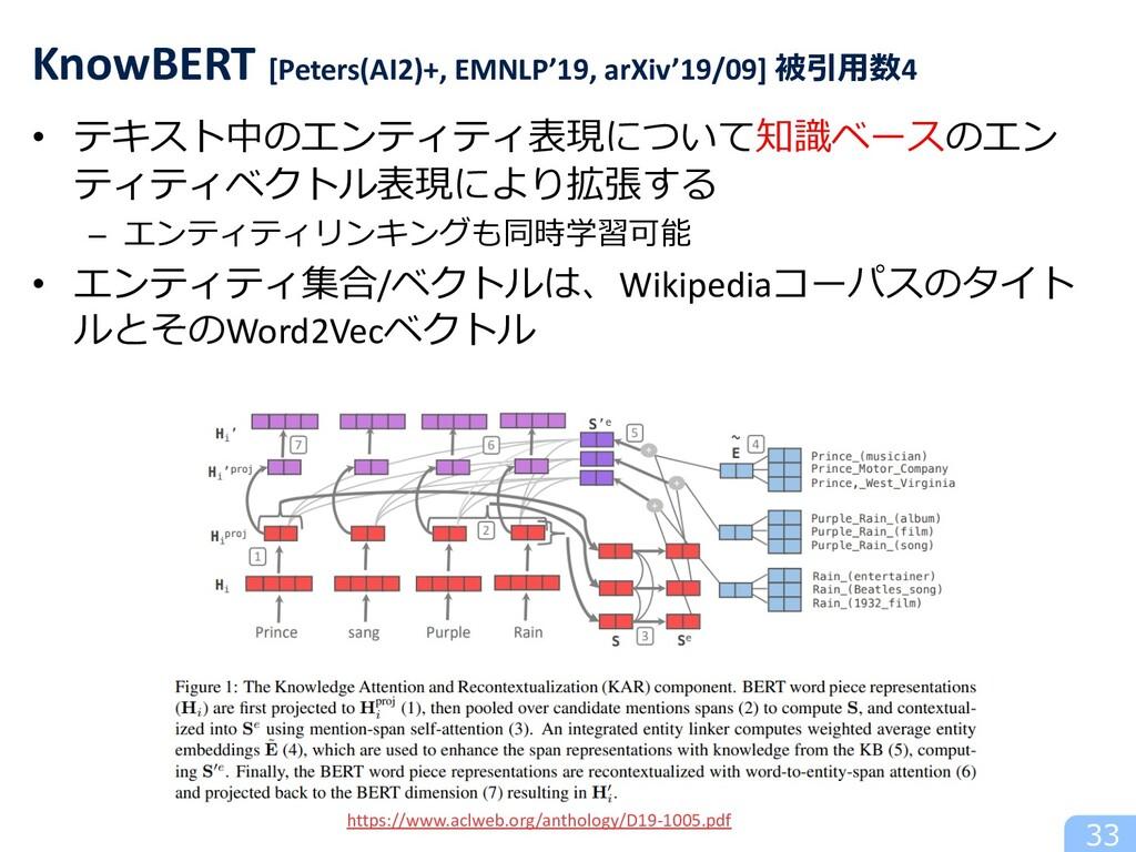 • テキスト中のエンティティ表現について知識ベースのエン ティティベクトル表現により拡張する ...