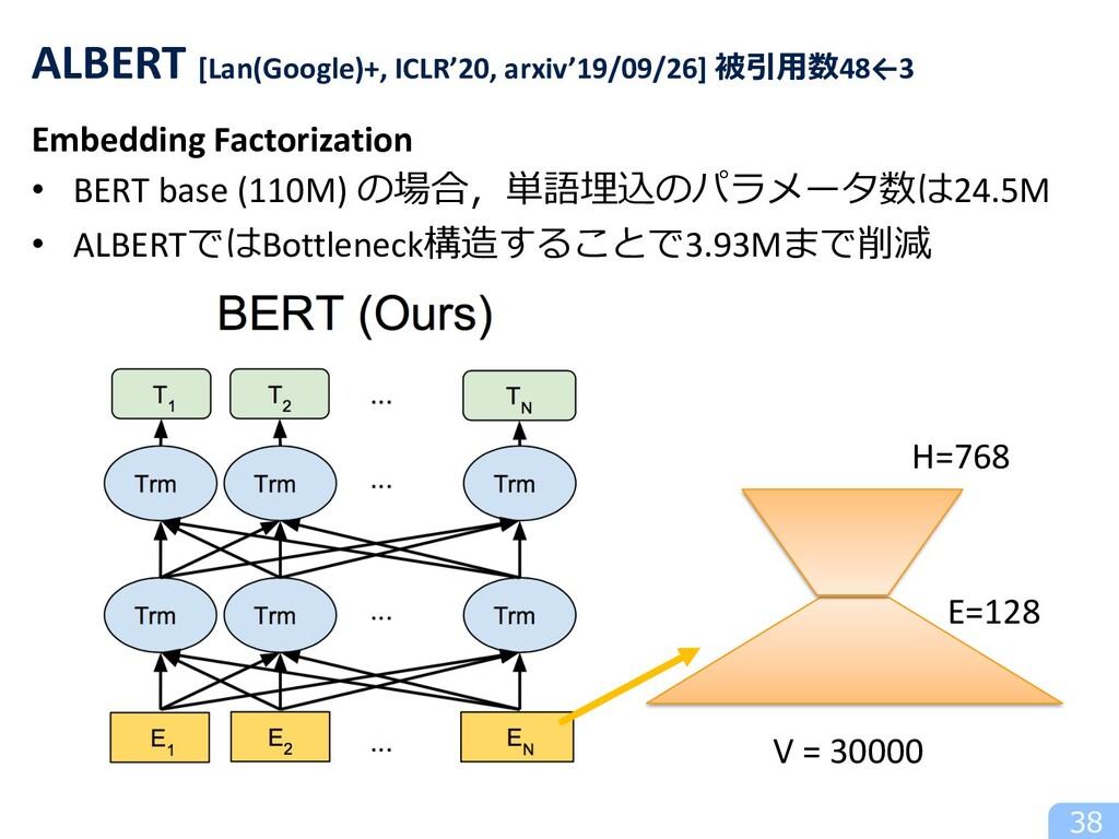 Embedding Factorization • BERT base (110M) の場合,...