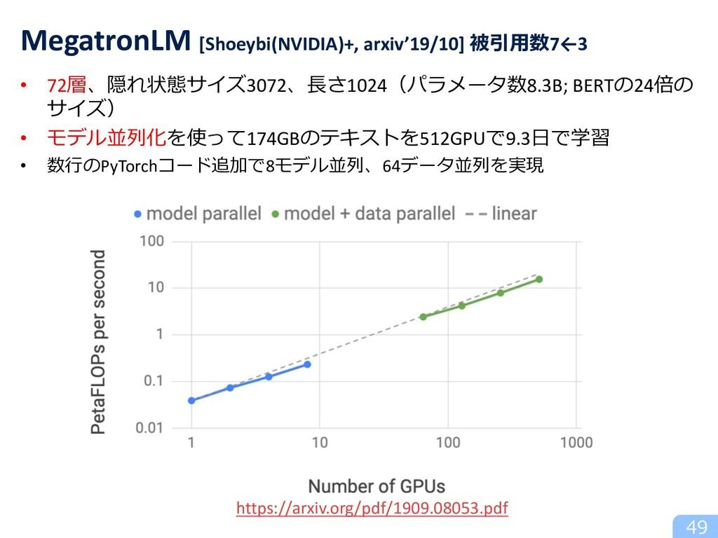 • 72層、隠れ状態サイズ3072、⻑さ1024(パラメータ数8.3B; BERTの24倍の ...