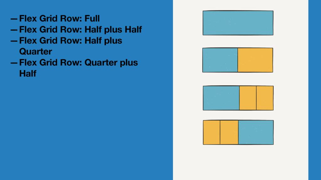 —Flex Grid Row: Full —Flex Grid Row: Half plus ...