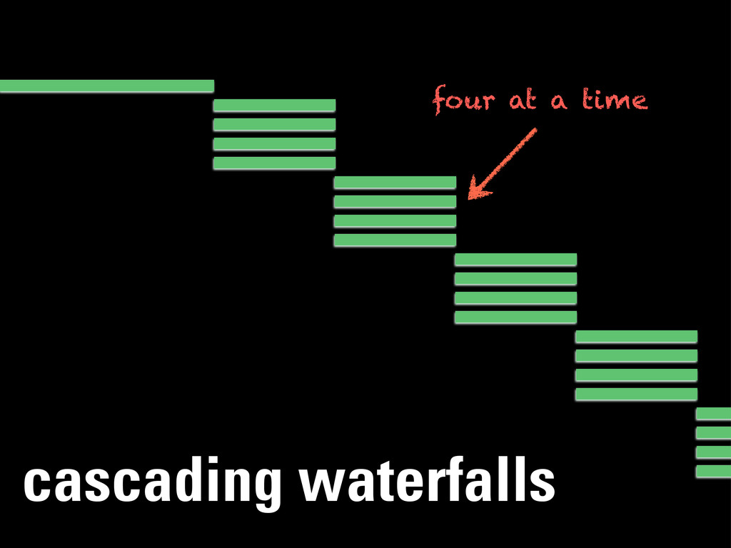 cascading waterfalls four at a time