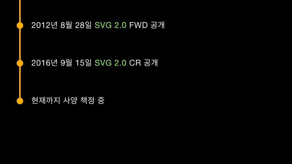 2012֙ 8ਘ 28ੌ SVG 2.0 FWD ҕѐ 2016֙ 9ਘ 15ੌ SVG 2....