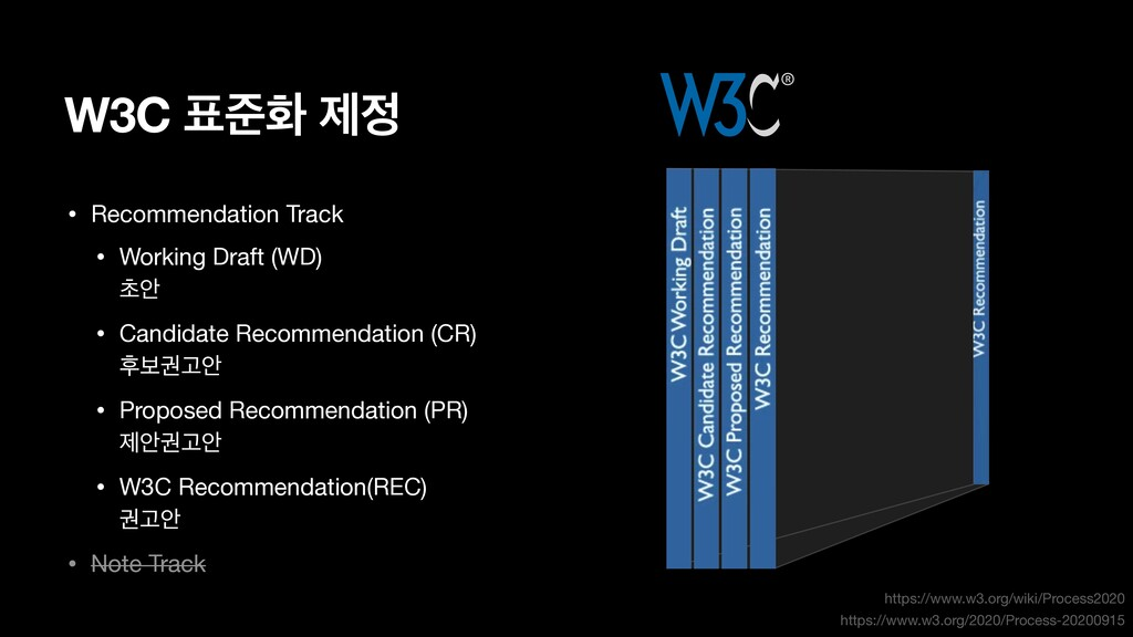 • Recommendation Track  • Working Draft (WD) ୡ...