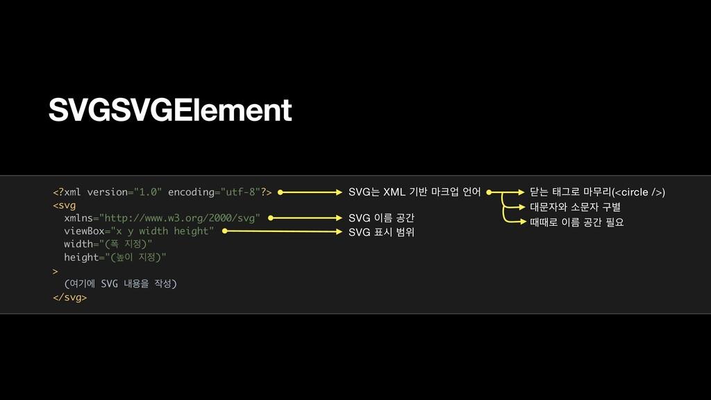 "SVGSVGElement <?xml version=""1.0"" encoding=""utf..."
