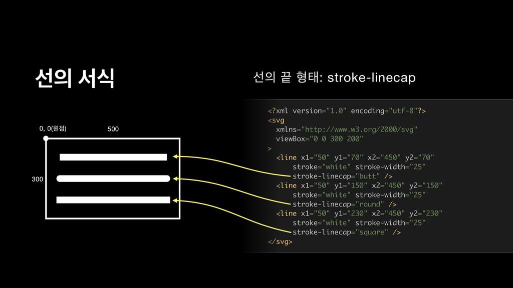 "ࢶ ࢲध ࢶ  ഋక: stroke-linecap <?xml version=""1...."