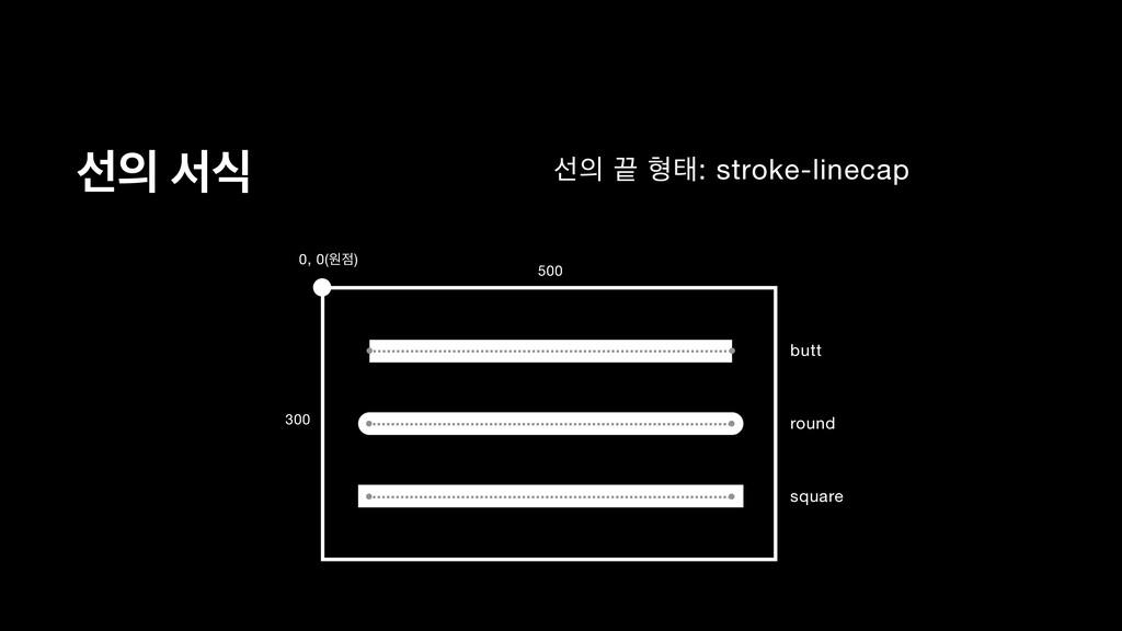 ࢶ ࢲध ࢶ  ഋక: stroke-linecap 0, 0(ਗ) 500  300...