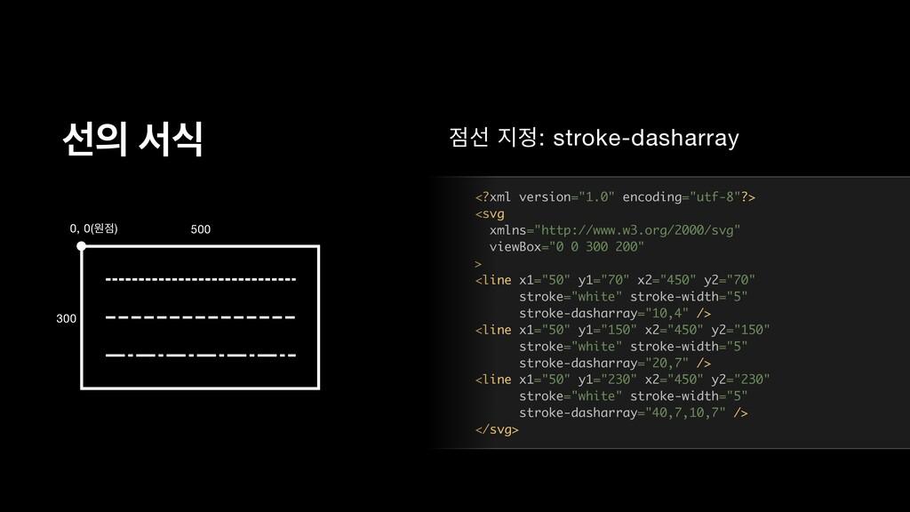 "ࢶ ࢲध ࢶ : stroke-dasharray <?xml version=""1...."