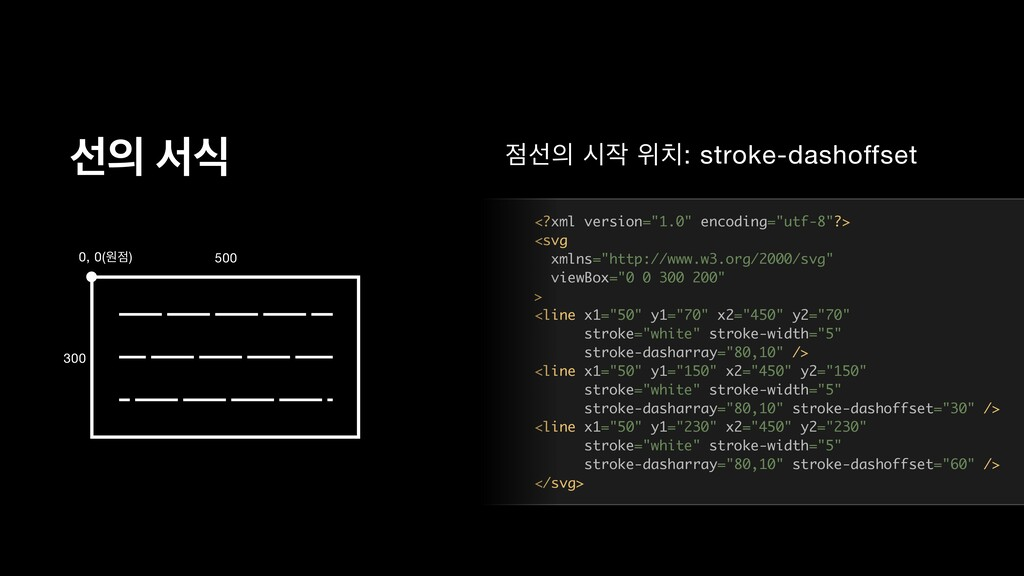 ࢶ ࢲध ࢶ द ਤ: stroke-dashoffset <?xml versio...