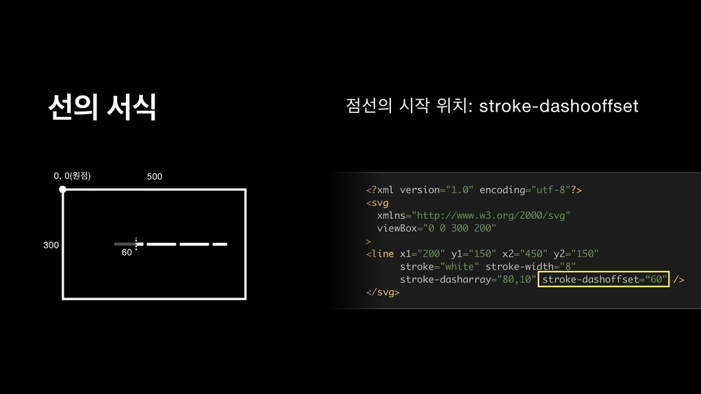 ࢶ ࢲध ࢶ द ਤ: stroke-dashooffset <?xml versi...