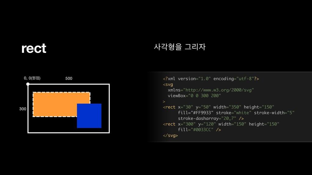 "rect пഋਸ Ӓܻ <?xml version=""1.0"" encoding=""utf..."