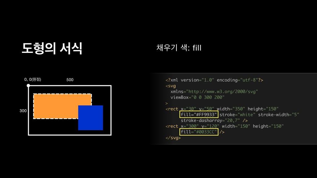 "بഋ ࢲध ӝ : fill <?xml version=""1.0"" encoding..."