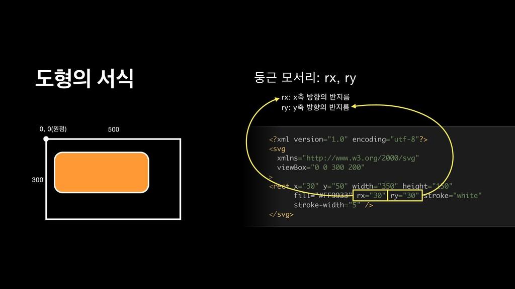 "بഋ ࢲध وӔ ݽࢲܻ: rx, ry <?xml version=""1.0"" encod..."
