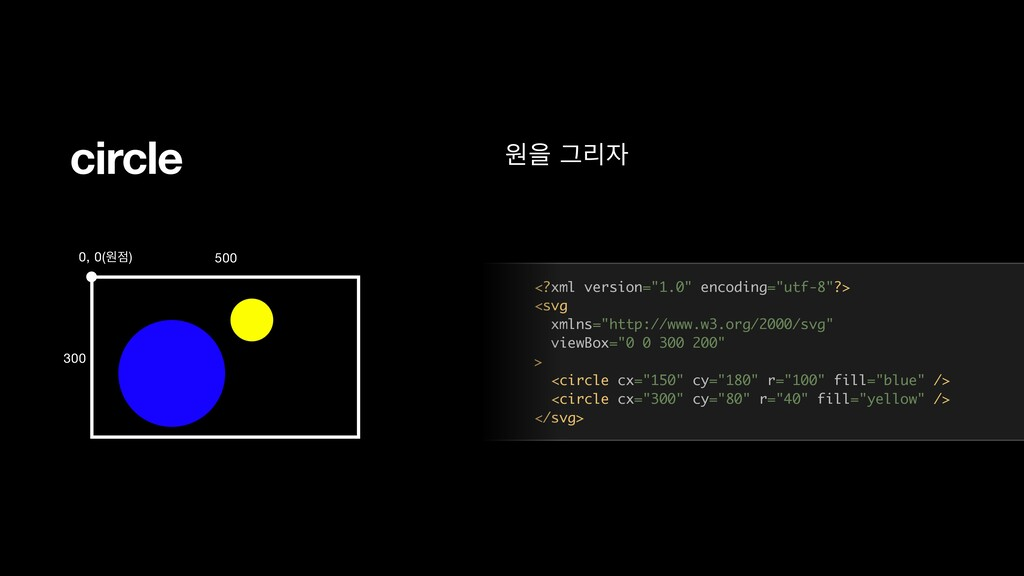 "circle ਗਸ Ӓܻ <?xml version=""1.0"" encoding=""utf..."