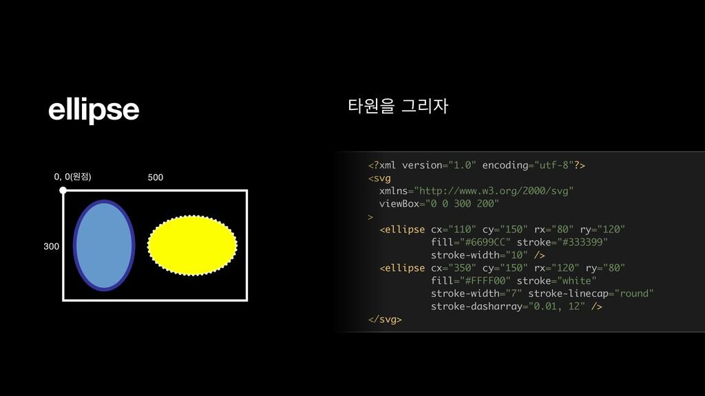"ellipse ఋਗਸ Ӓܻ <?xml version=""1.0"" encoding=""u..."