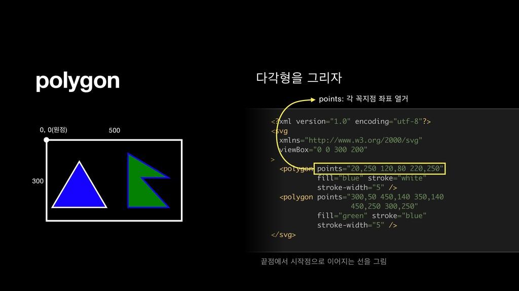 "polygon пഋਸ Ӓܻ <?xml version=""1.0"" encoding=""..."