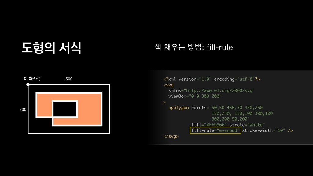 "<?xml version=""1.0"" encoding=""utf-8""? >   <sv g..."