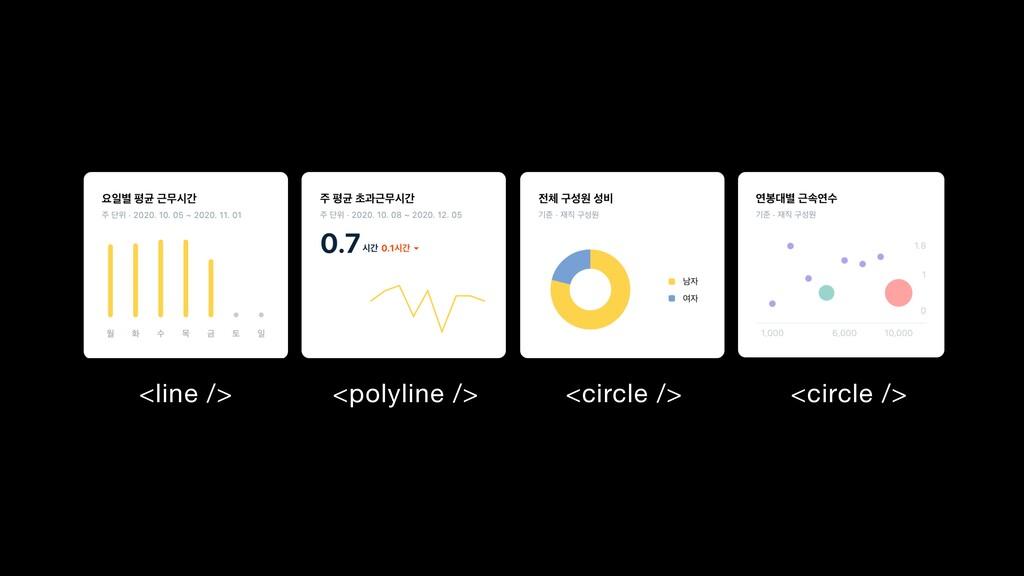 <line /> <polyline /> <circle /> <circle />
