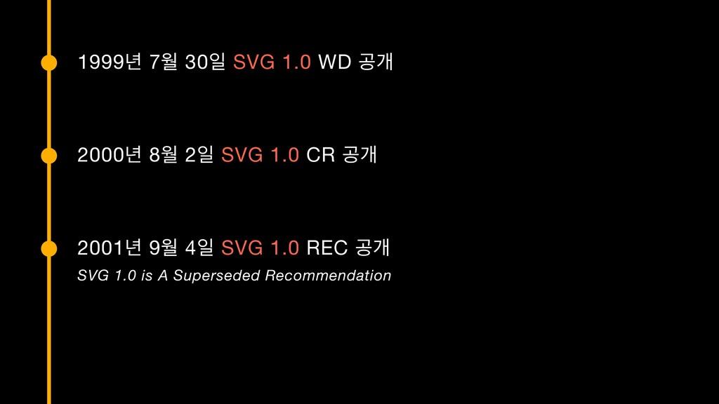 1999֙ 7ਘ 30ੌ SVG 1.0 WD ҕѐ 2000֙ 8ਘ 2ੌ SVG 1.0 ...