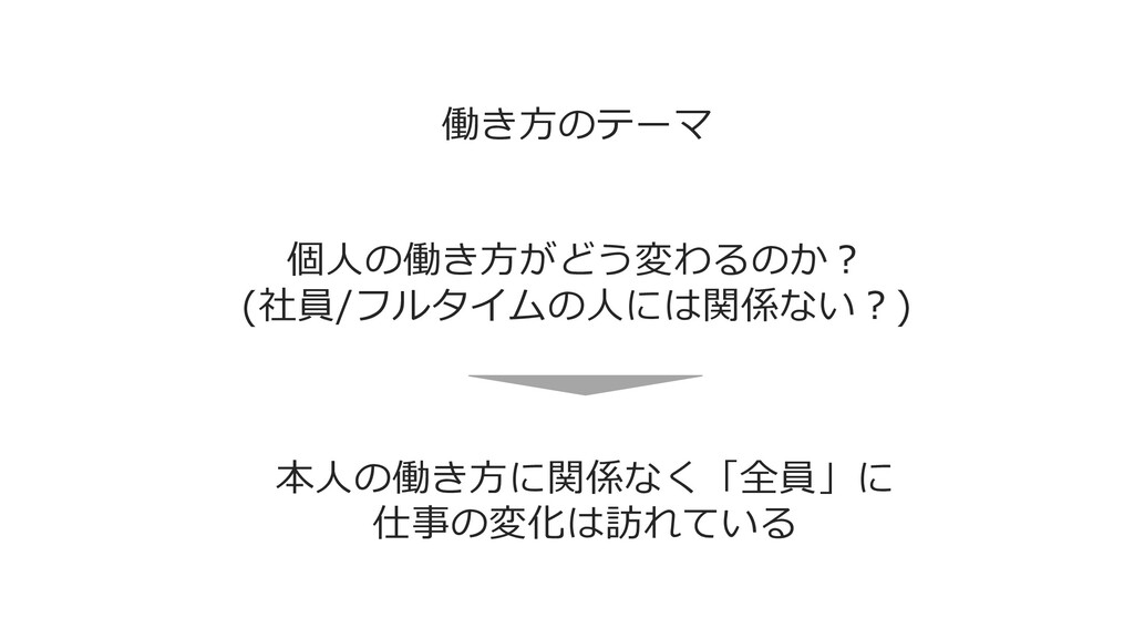 働き⽅のテーマ 個⼈の働き⽅がどう変わるのか? (社員/フルタイムの⼈には関係ない?) 本⼈の...