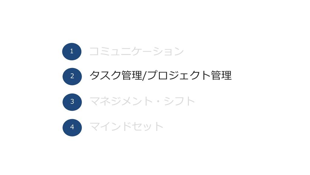 1 2 コミュニケーション タスク管理/プロジェクト管理 3 4 マネジメント・シフト マイン...
