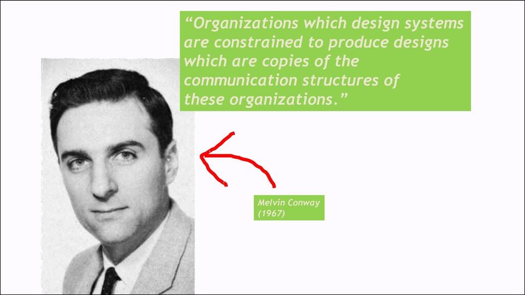 "Melvin Conway (1967) ""Organizations which desig..."