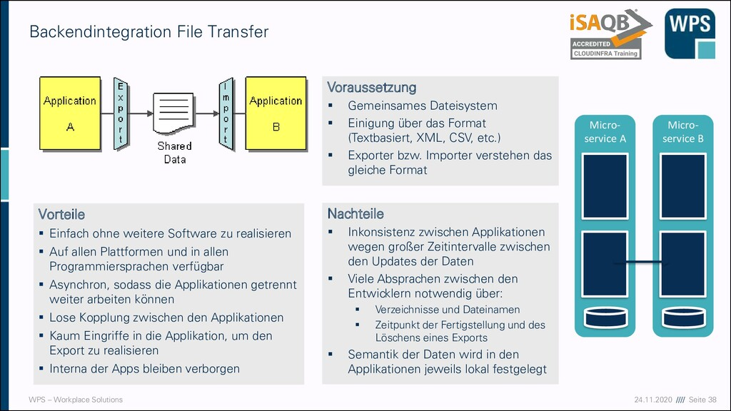 17.09.20 //// Seite 38 WPS – Workplace Solution...
