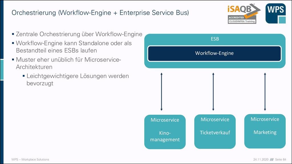 17.09.20 //// Seite 64 WPS – Workplace Solution...