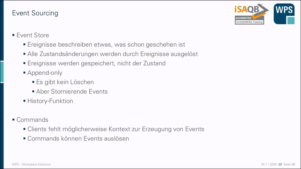 17.09.20 //// Seite 68 WPS – Workplace Solution...