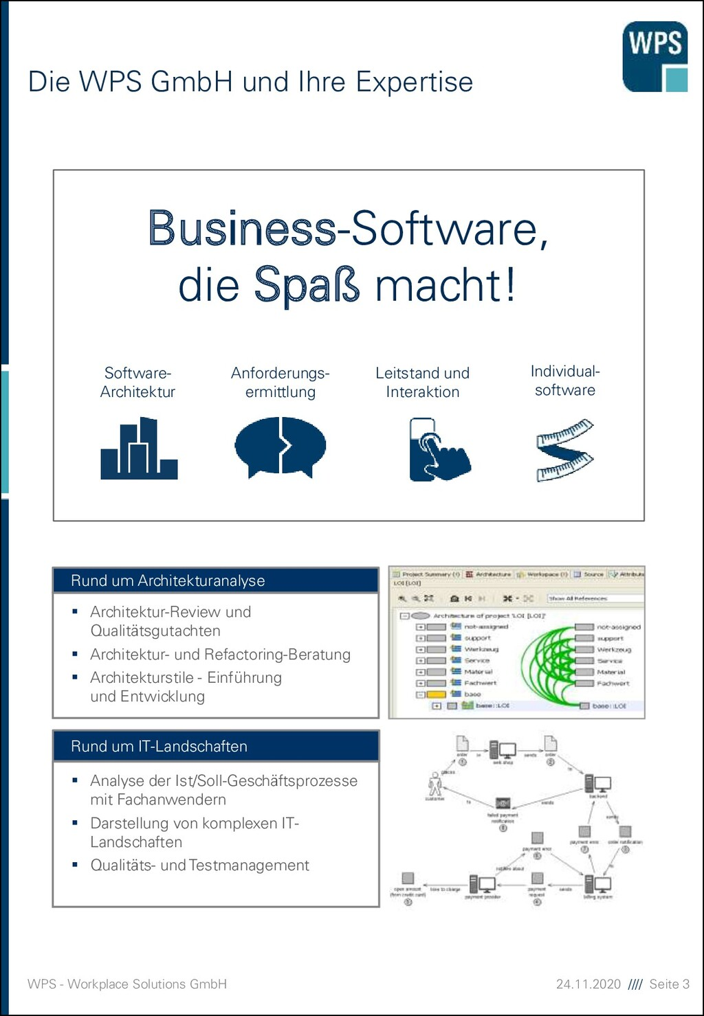 17.09.20 //// Seite 3 WPS - Workplace Solutions...
